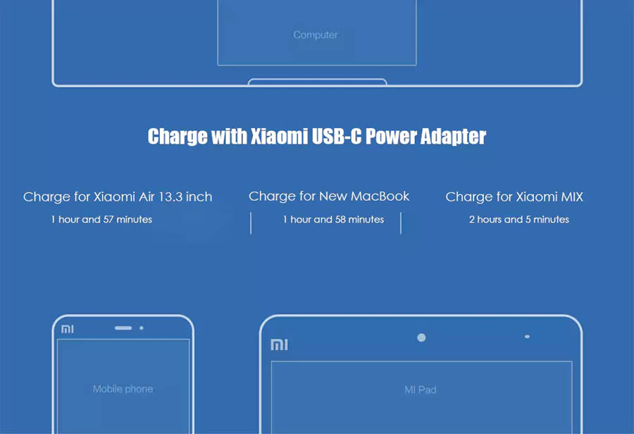Xiaomi USB Type-C 45W Fast Charging Power Adapter