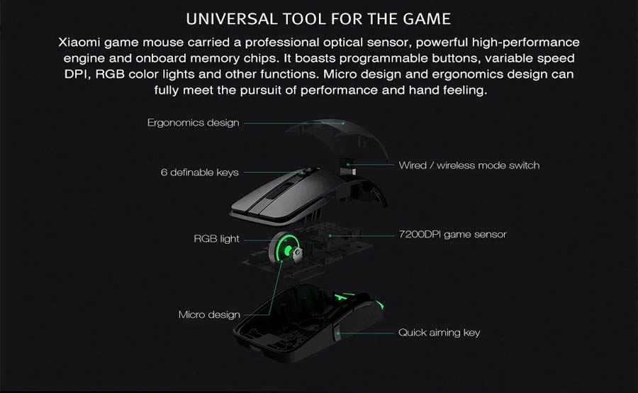 Xiaomi Gaming Mouse